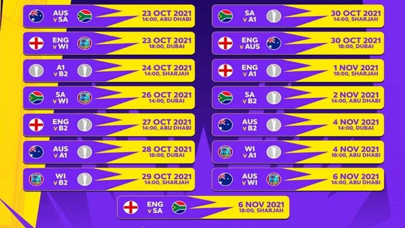 ICC Confirms India will play against Pak on Oct 24 in T20 world cup 2021, here is full schedule