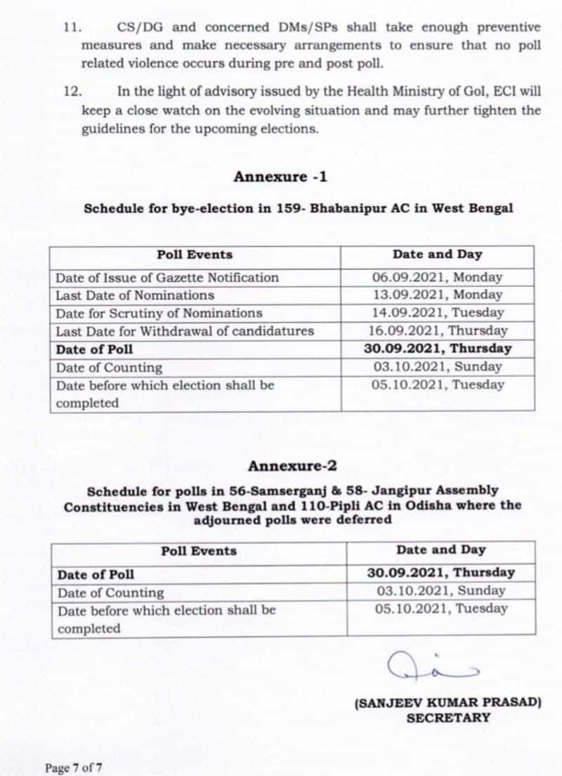 Election Commission has decided to hold a by election in Bhabanipur Assembly Constituency of West Bengal on 30th September