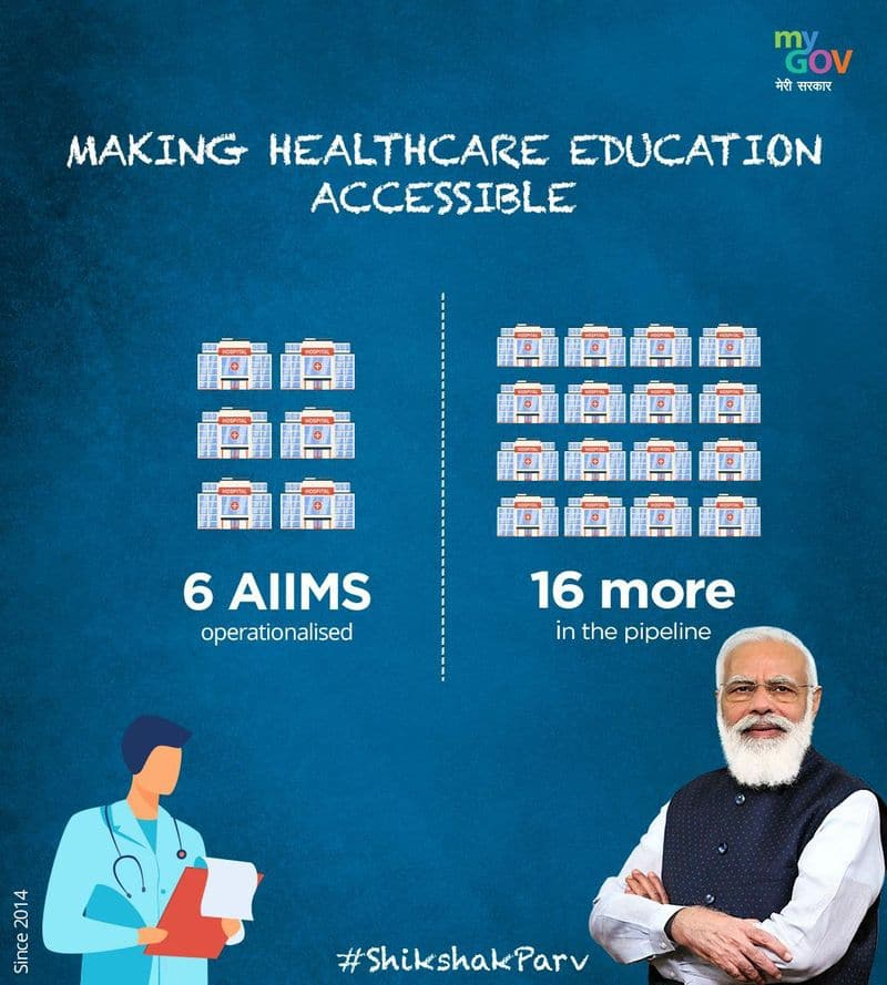 Shikshak Parv 2021: How Modi government transformed quality of education over the years-dnm