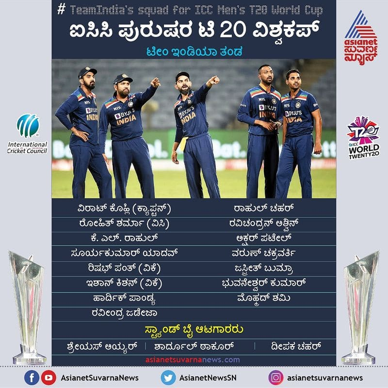T20 World Cup Team India gets Most Balanced Team with 6 Batsman 2 All rounder and 3 Pacer kvn