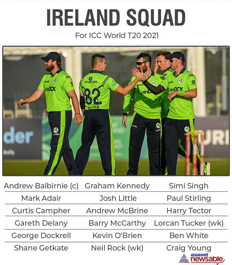 ICC World T20 2021: England, South Africa, Windies, Ireland, Scotland, Afghanistan announce squads-ayh