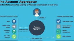 Account Aggregator network will change changes come on the field of investment and loan
