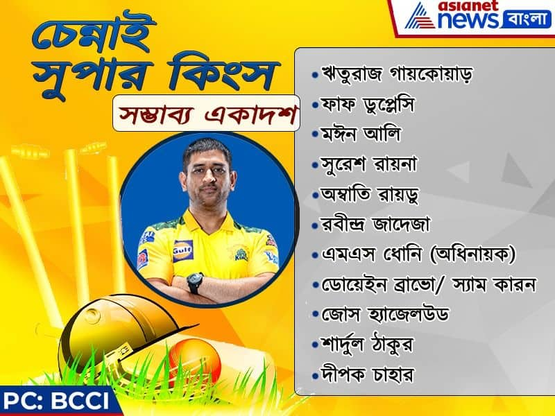 Probable playing 11 of CSK vs SRH match in IPL 2021 at UAE spb