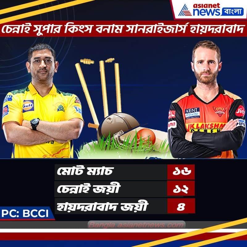 Head to Head statistics of CSK vs SRH match in 2nd leg of IPL 2021 at UAE spb