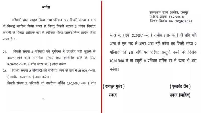 Rajasthan State Consumer Commission imposed fine of Rs 5 lakh on Toyota Company for not opening airbags of Fortuner car in road accident