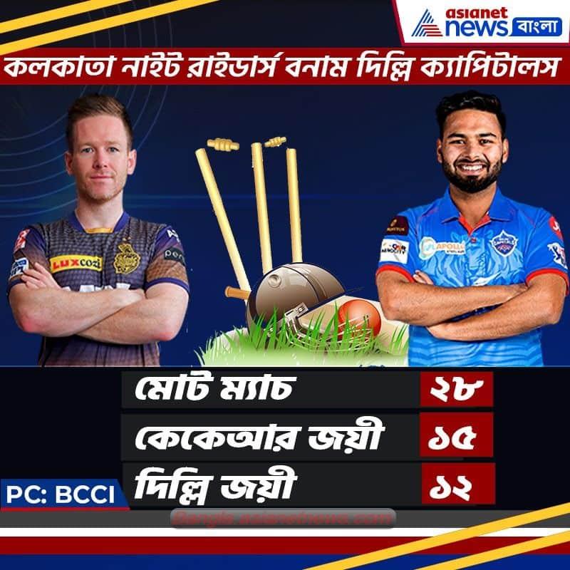 IPL 2021, Before qualifier 2 know Head to head statistics of KKR vs DC match in IPL history spb